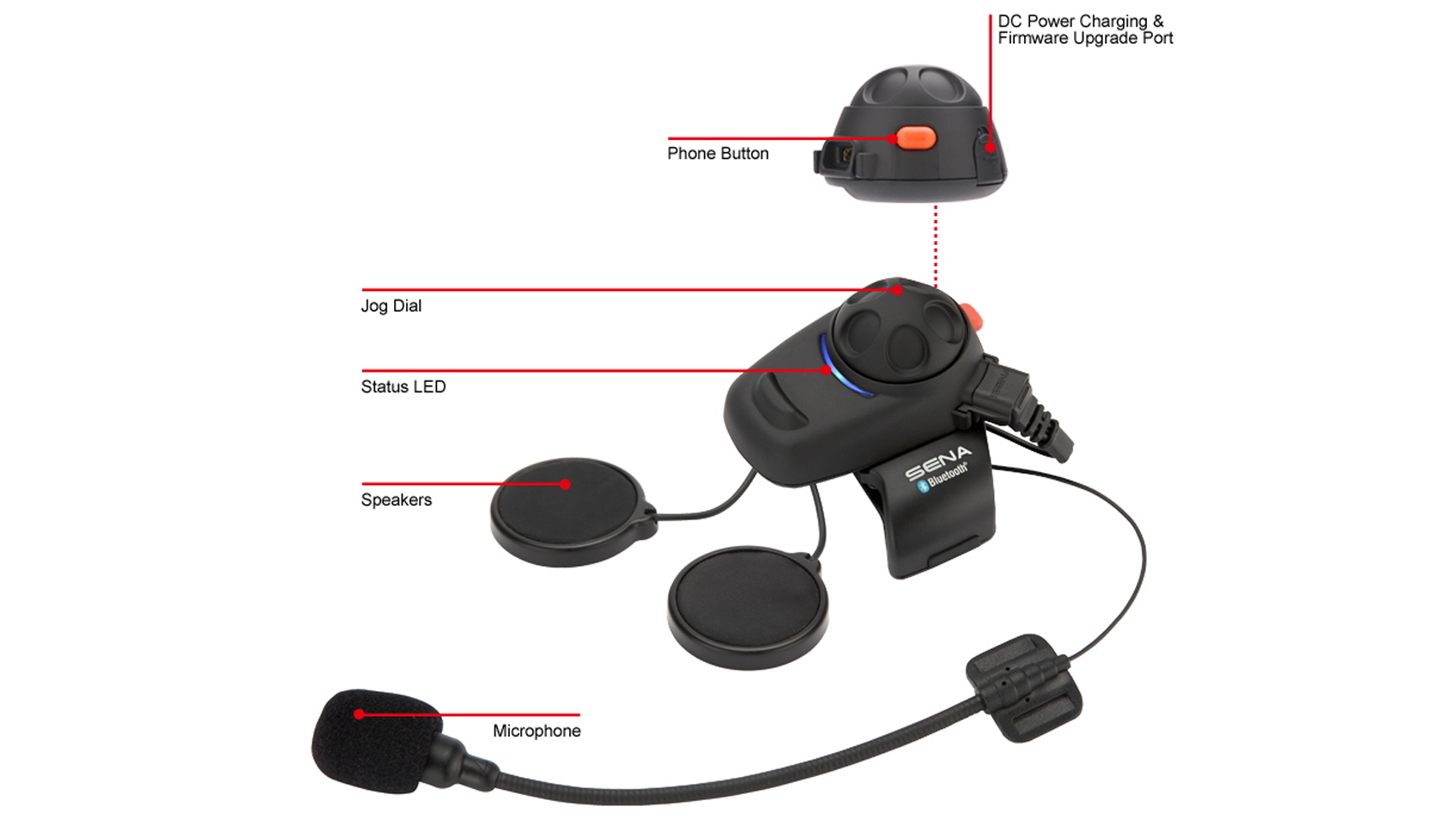 Dual Pack Sena Bluetooth Headset and Intercom with Built-In FM Tuner for Scooters//Motorcycles with Universal Microphone Kit SMH5D-FM-UNIV